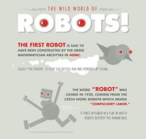 Etude en chiffres - World of Robots #2