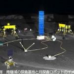 Station Robotique et Robots sur la Lune par le Japon en 2020 #1