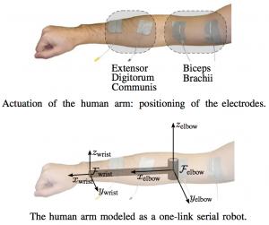 Un robot contrôle un bras humain avec des impulsions électriques #2